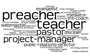 pastor-word-cloud